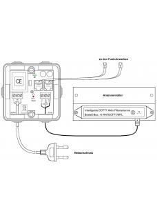 BQA-04, Funksteuerung für 2 BQW-Werke 230V