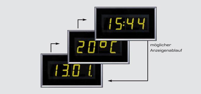LCD-Anzeige
